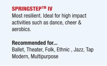 Springstep IV dance subfloor